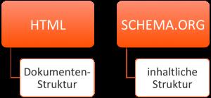 html_schema.org