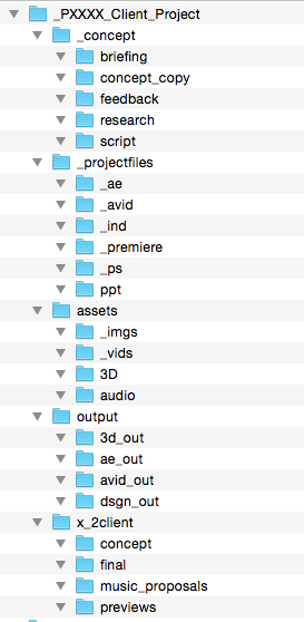 folder structure for film + motion graphics projects